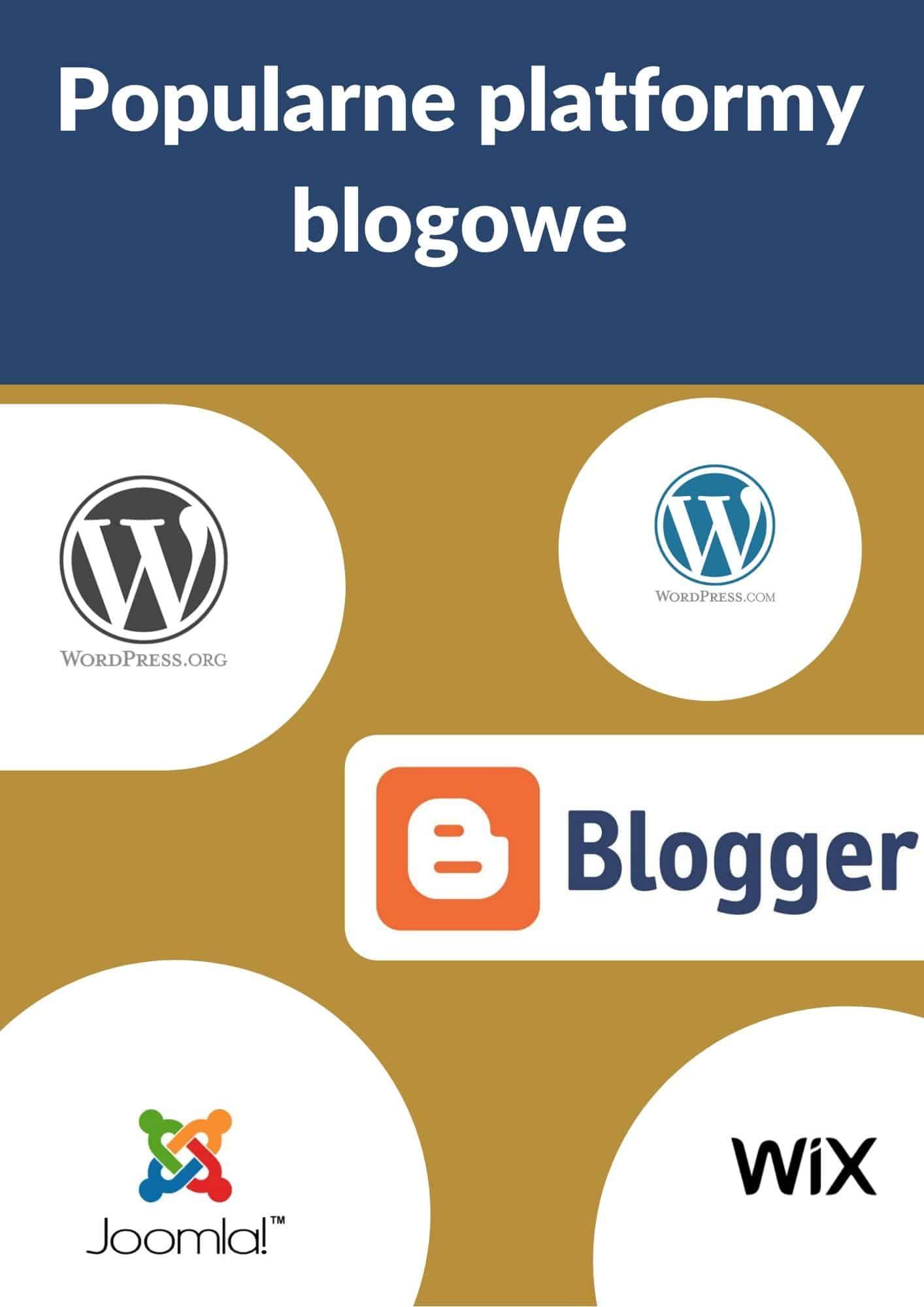 platformy blogowe