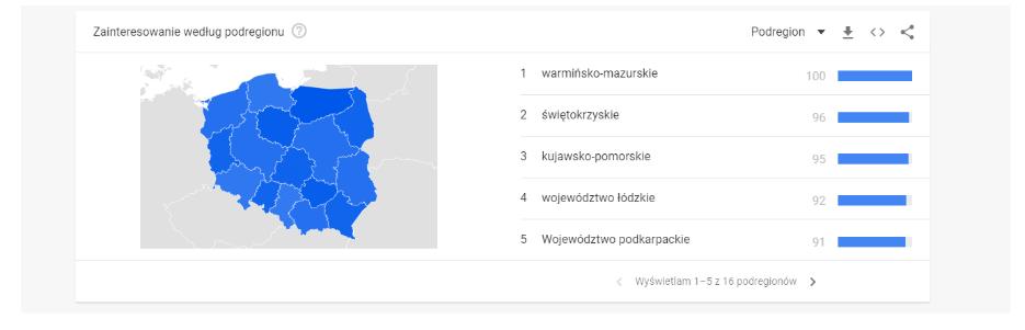 google trends - regiony
