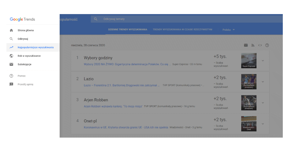 google trends - najpopularniejsze wyszukiwania