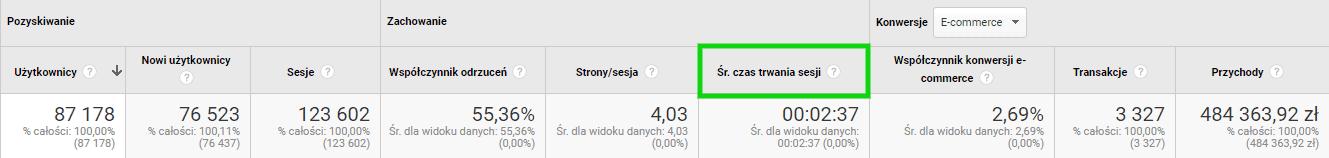 google analytics - sredni czas spedzony na stronie