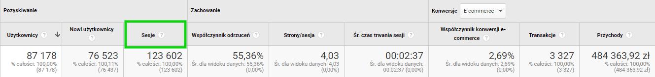 google analytics - sesje