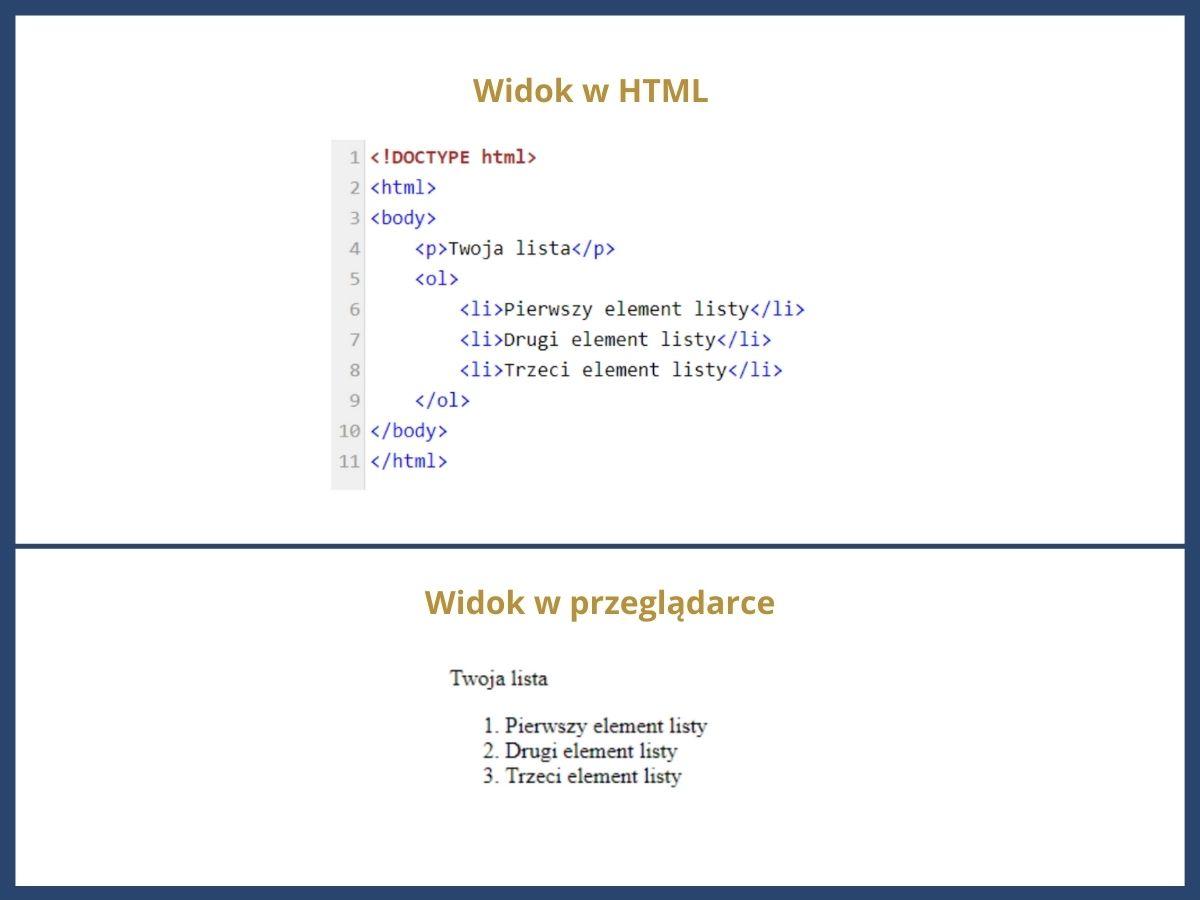 ol - lista uporządkowana - przykład