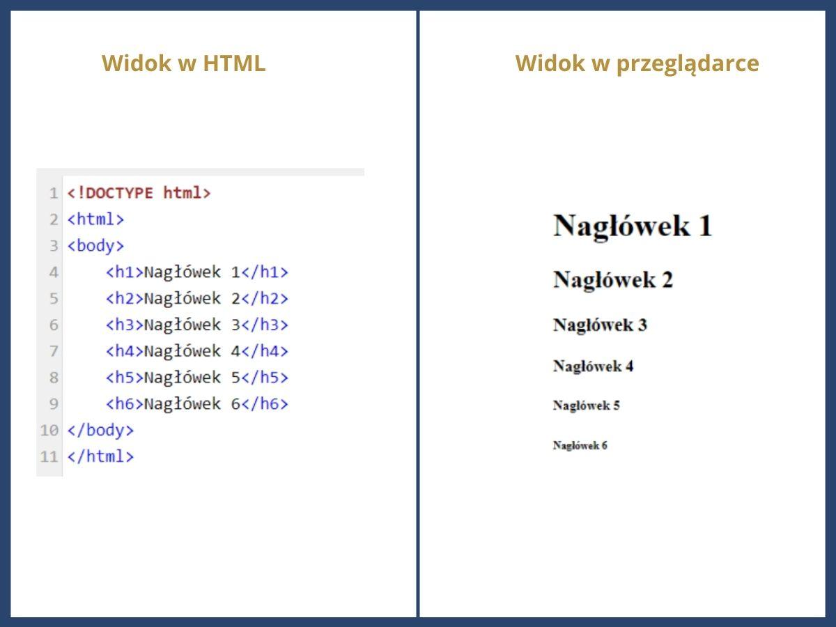 Nagłówki HTML - przykład