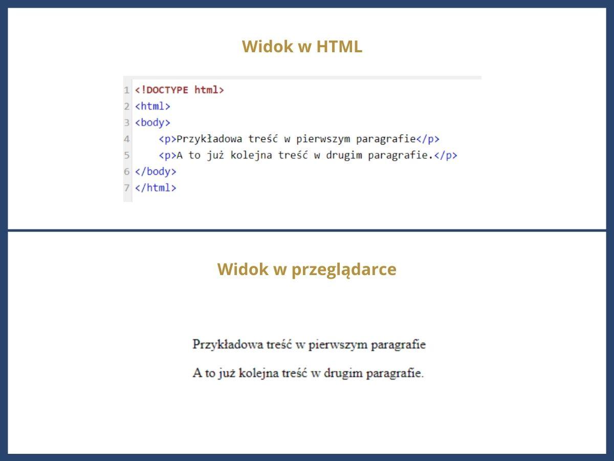Paragraf w HTML - przykład
