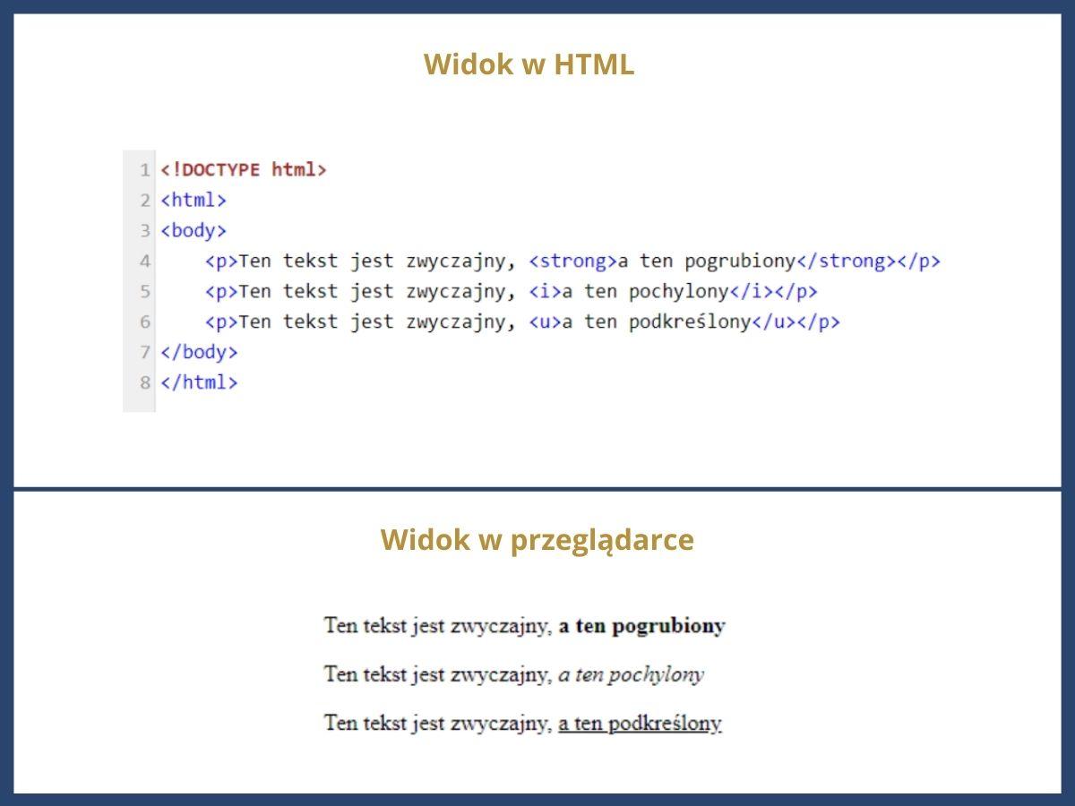 Wyróżnienie tekstu w HTML - przykłady